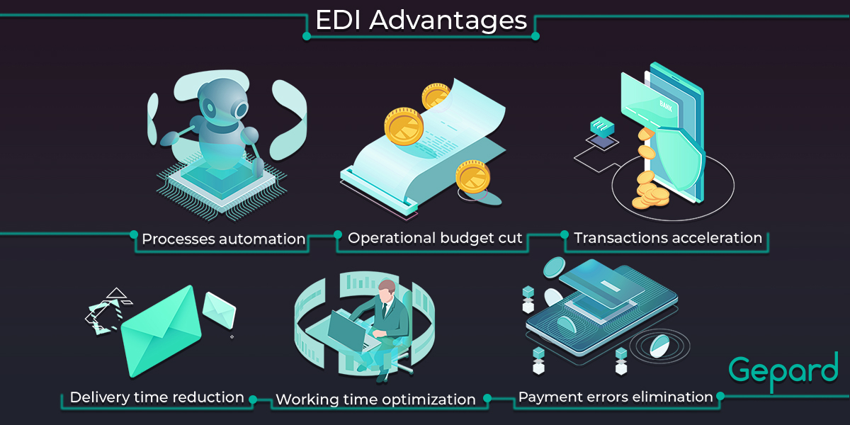 EDI Advantages