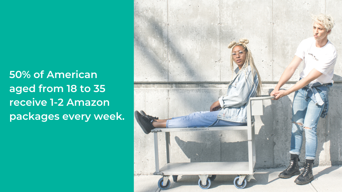 Every second American aged from 18 to 35 receives one or two Amazon packages every week.