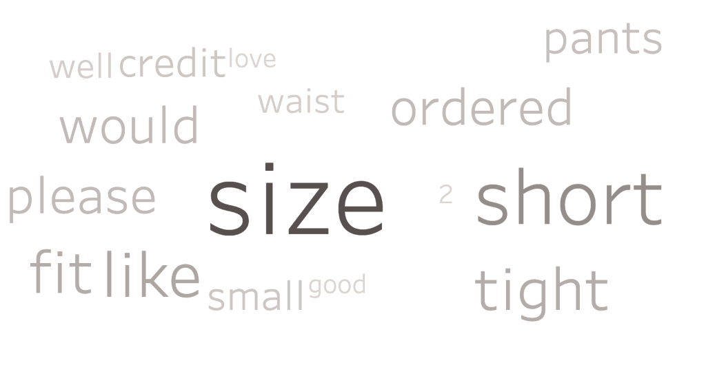 The most frequently used words in return comments.