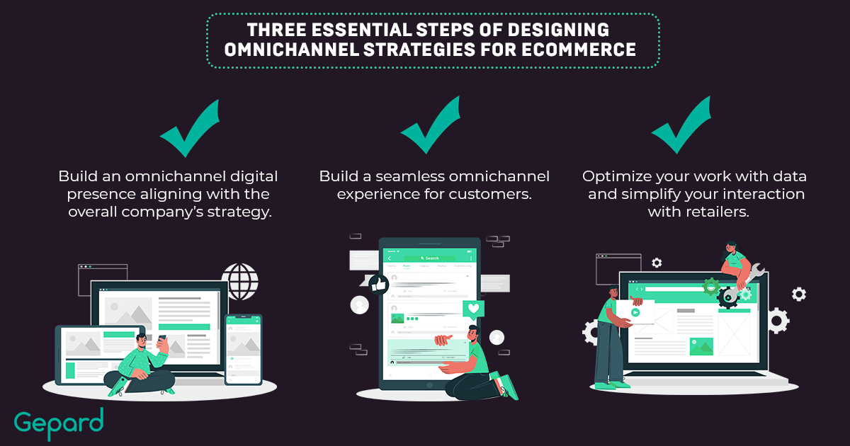 What Is a Successful Omnichannel Strategy