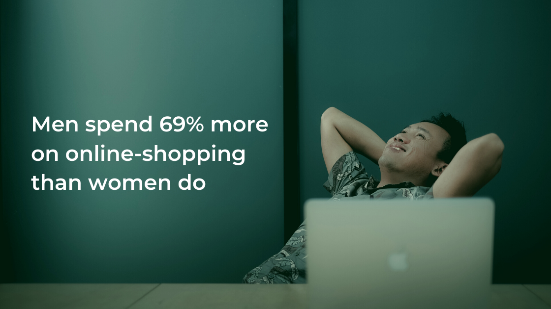 photo on which it is said that men spend 69% more on online shopping than women do