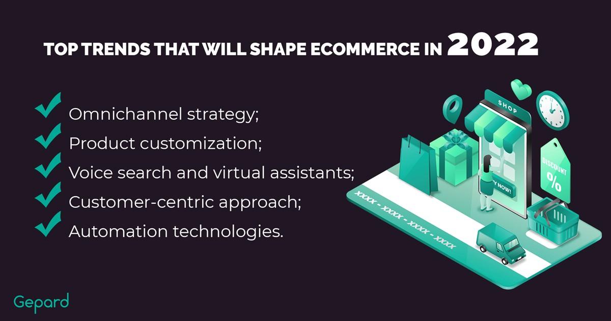Top Enterprise eCommerce Trends